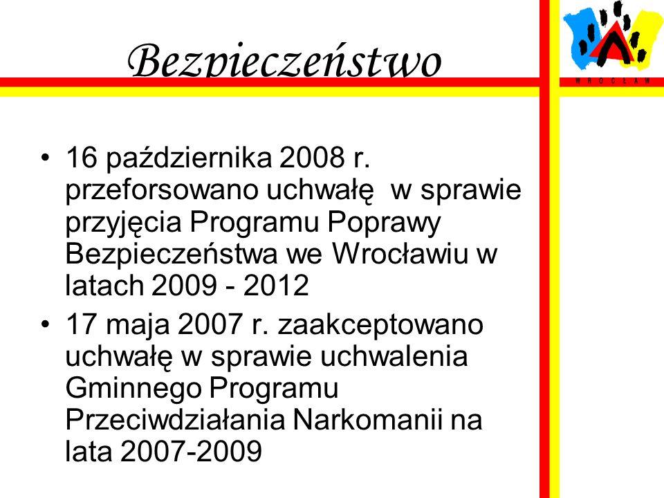 Bezpieczeństwo 16 października 2008 r. przeforsowano uchwałę w sprawie przyjęcia Programu Poprawy Bezpieczeństwa we Wrocławiu w latach 2009 - 2012.