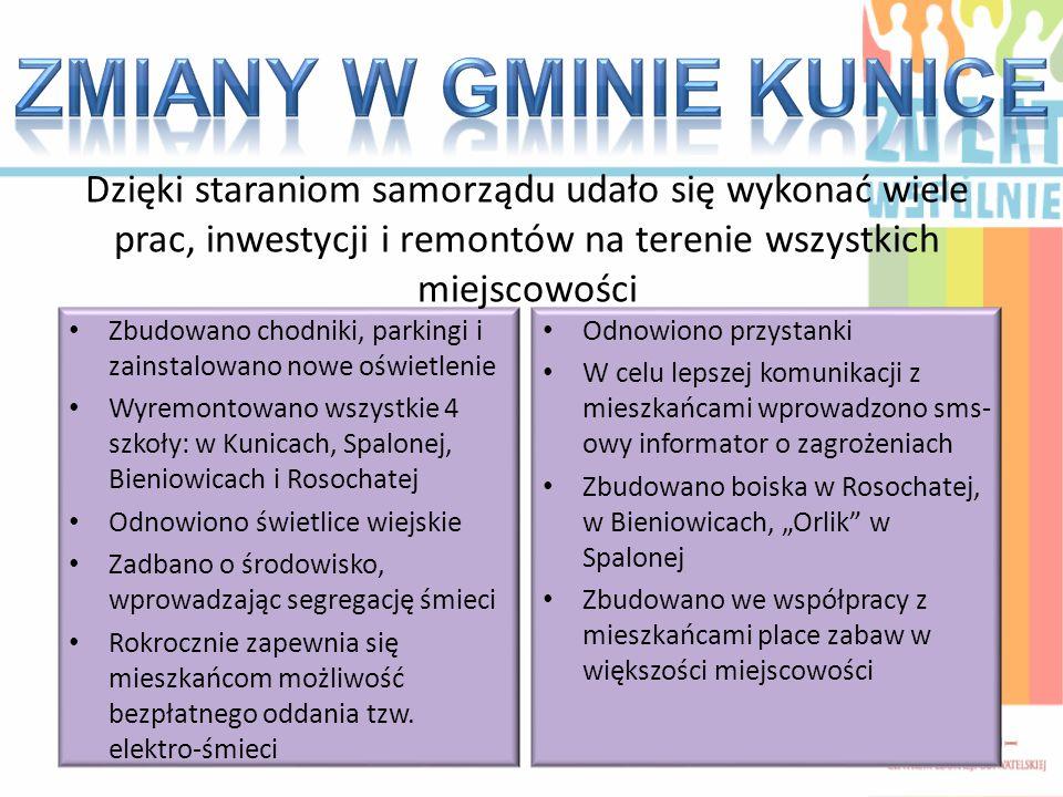Zmiany w gminie Kunice Dzięki staraniom samorządu udało się wykonać wiele prac, inwestycji i remontów na terenie wszystkich miejscowości.