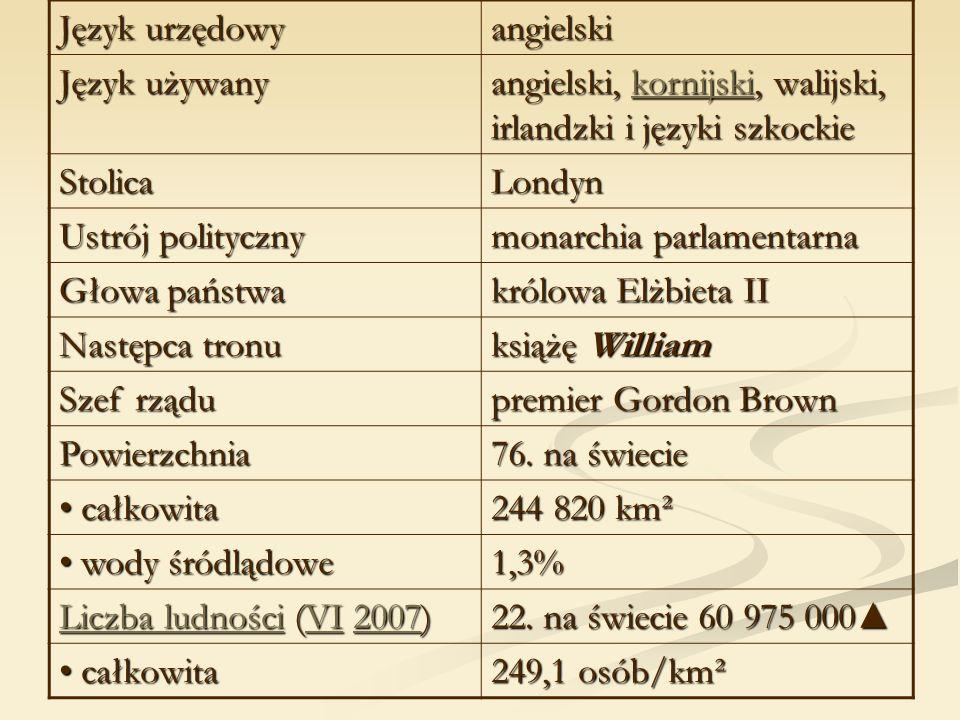 Język urzędowy angielski. Język używany. angielski, kornijski, walijski, irlandzki i języki szkockie.