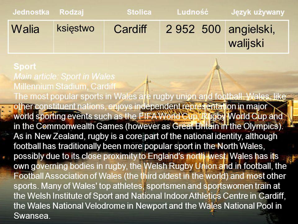 Walia Cardiff 2 952 500 angielski, walijski księstwo Sport
