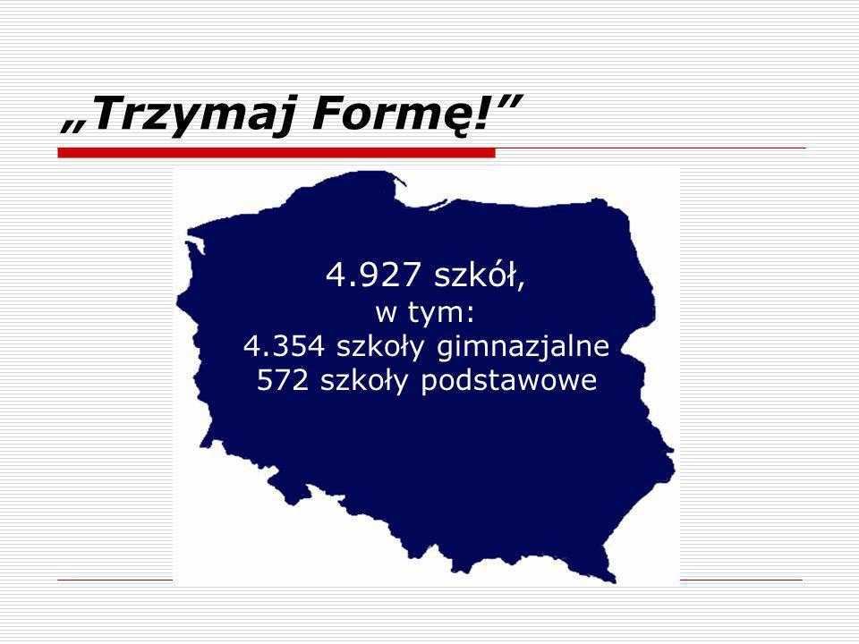 """""""Trzymaj Formę! 4.927 szkół, w tym: 4.354 szkoły gimnazjalne"""