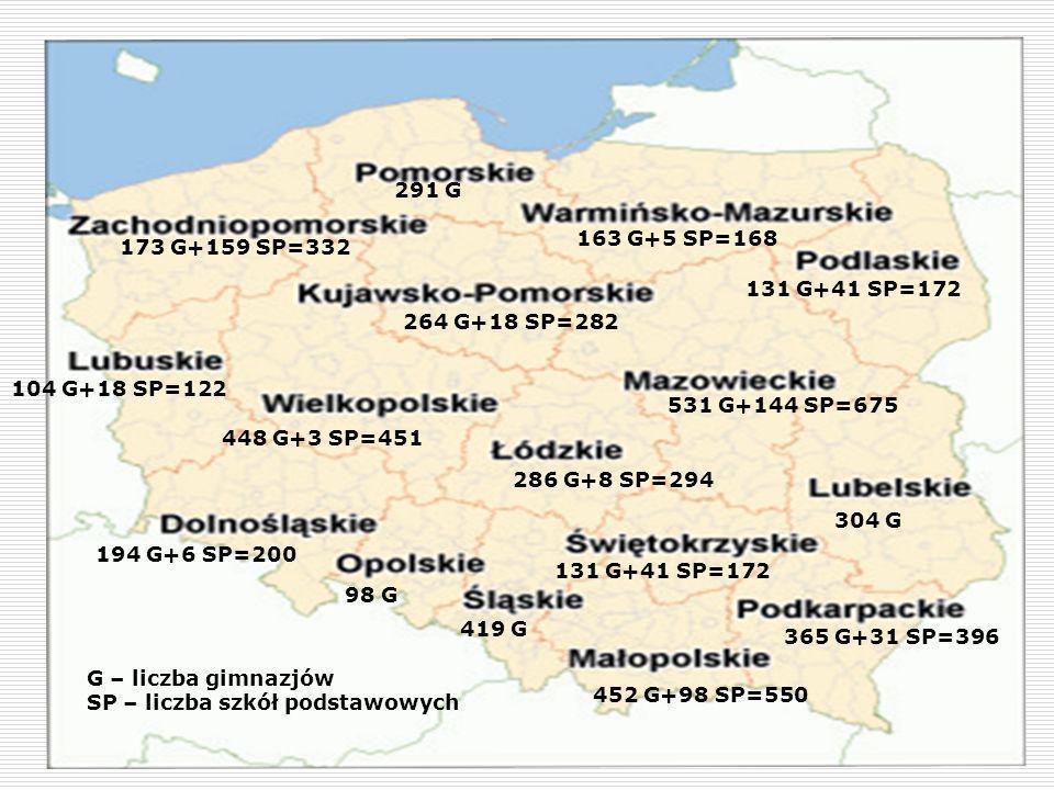 SP – liczba szkół podstawowych 452 G+98 SP=550