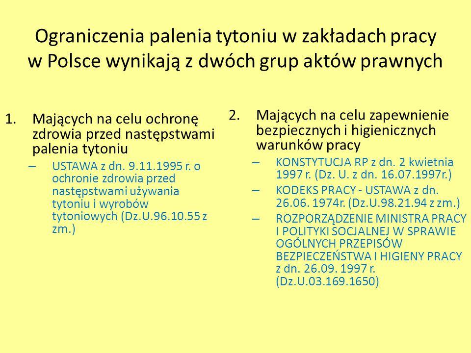 Ograniczenia palenia tytoniu w zakładach pracy w Polsce wynikają z dwóch grup aktów prawnych
