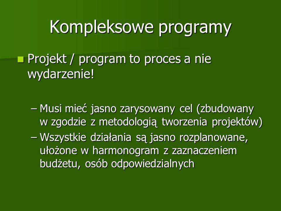 Kompleksowe programy Projekt / program to proces a nie wydarzenie!