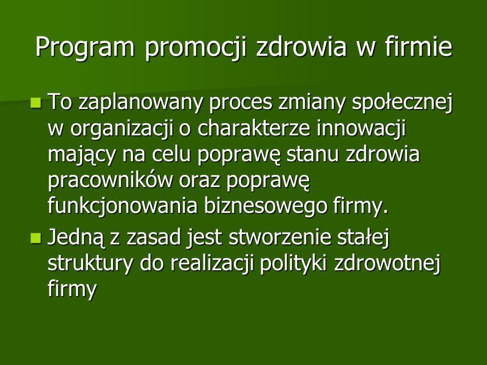 Program promocji zdrowia w firmie