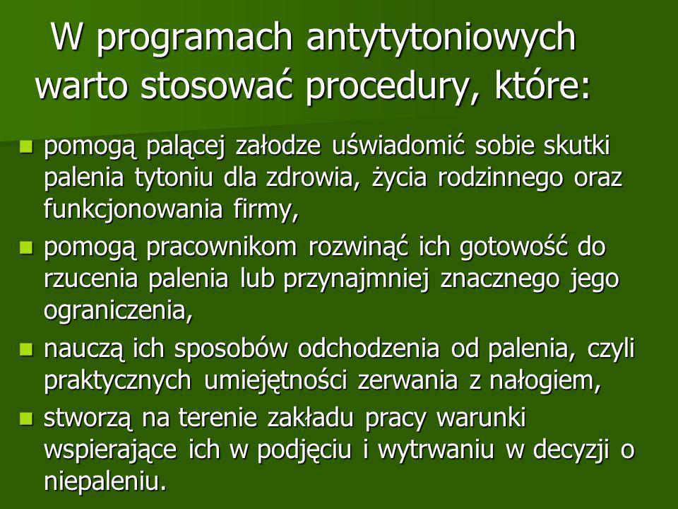 W programach antytytoniowych warto stosować procedury, które:
