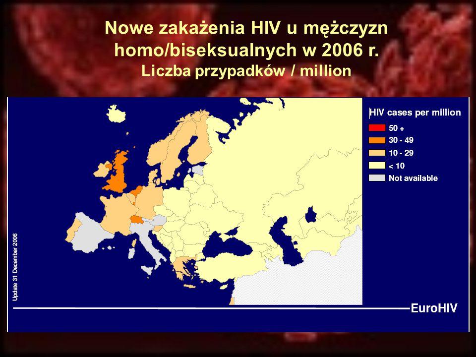Nowe zakażenia HIV u mężczyzn homo/biseksualnych w 2006 r.