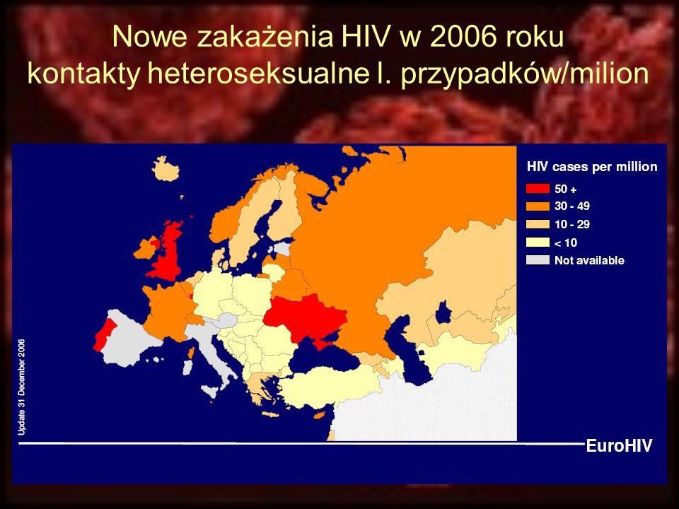 Nowe zakażenia HIV w 2006 roku