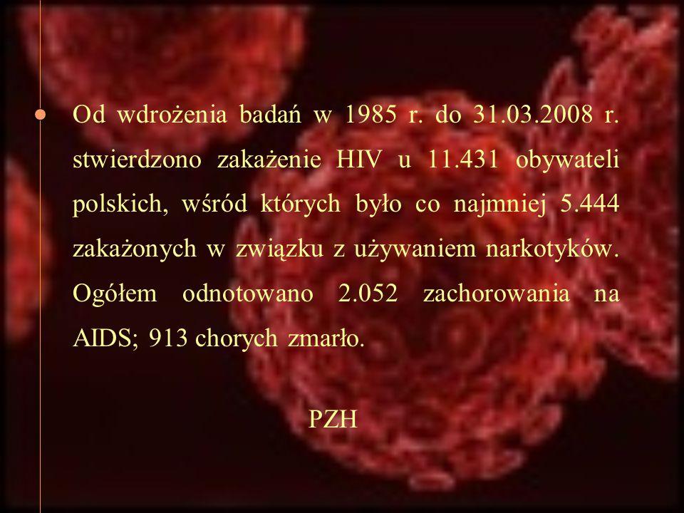Od wdrożenia badań w 1985 r. do 31. 03. 2008 r