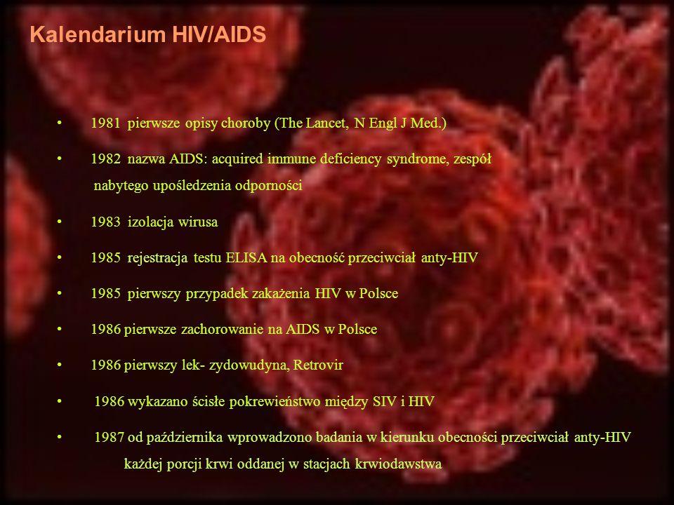 Kalendarium HIV/AIDS 1981 pierwsze opisy choroby (The Lancet, N Engl J Med.)