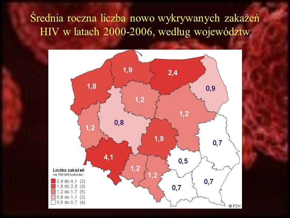 Średnia roczna liczba nowo wykrywanych zakażeń HIV w latach 2000-2006, według województw