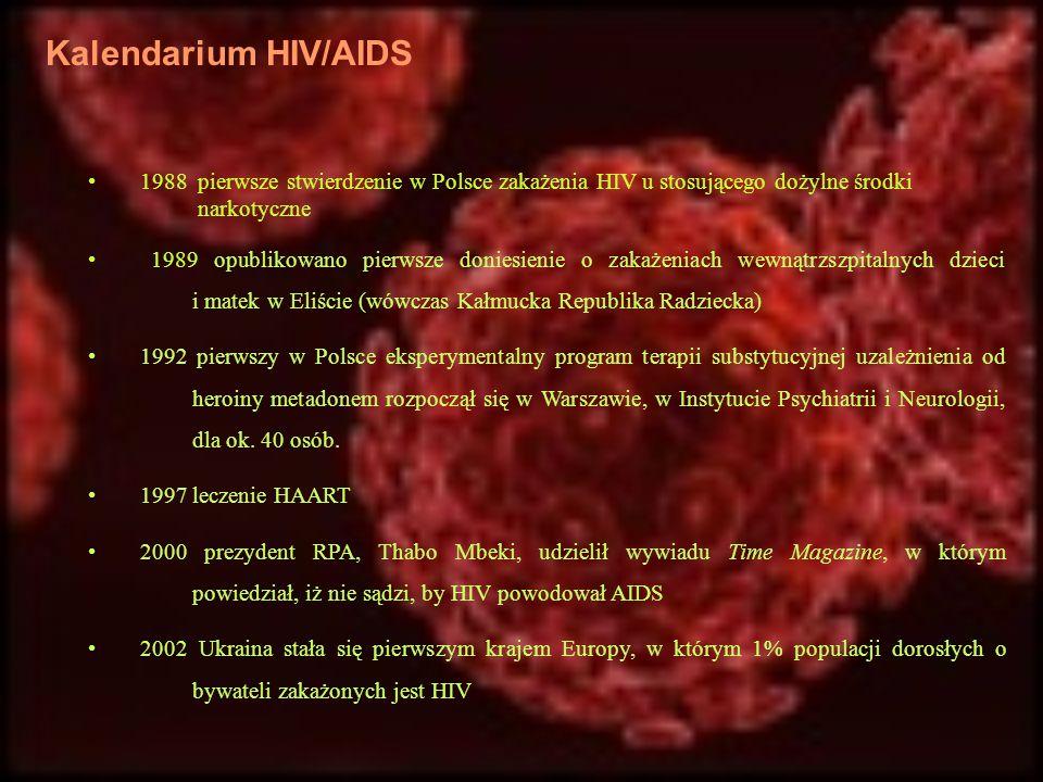 Kalendarium HIV/AIDS 1988 pierwsze stwierdzenie w Polsce zakażenia HIV u stosującego dożylne środki.