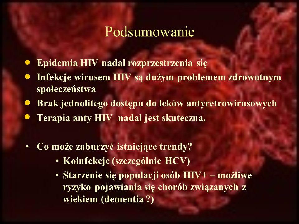 Podsumowanie Epidemia HIV nadal rozprzestrzenia się