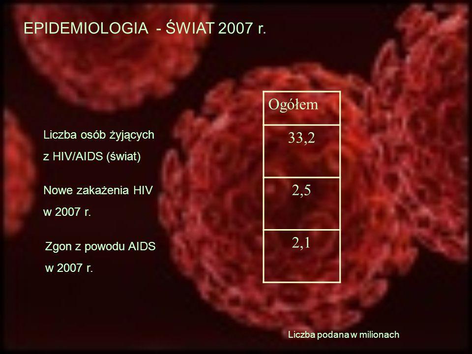 EPIDEMIOLOGIA - ŚWIAT 2007 r.