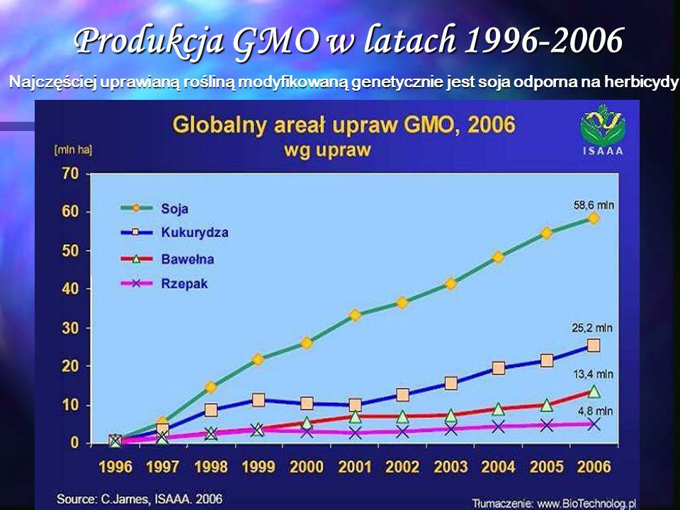 Produkcja GMO w latach 1996-2006