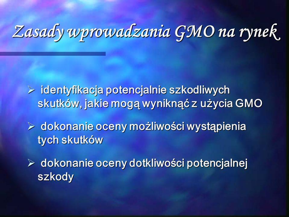 Zasady wprowadzania GMO na rynek