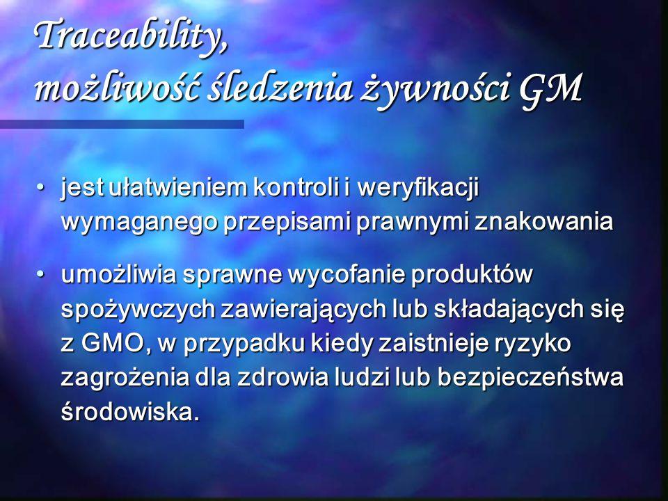 Traceability, możliwość śledzenia żywności GM