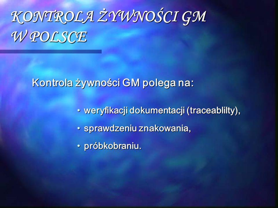 KONTROLA ŻYWNOŚCI GM W POLSCE