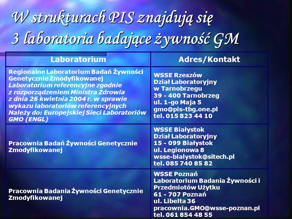 W strukturach PIS znajdują się 3 laboratoria badające żywność GM