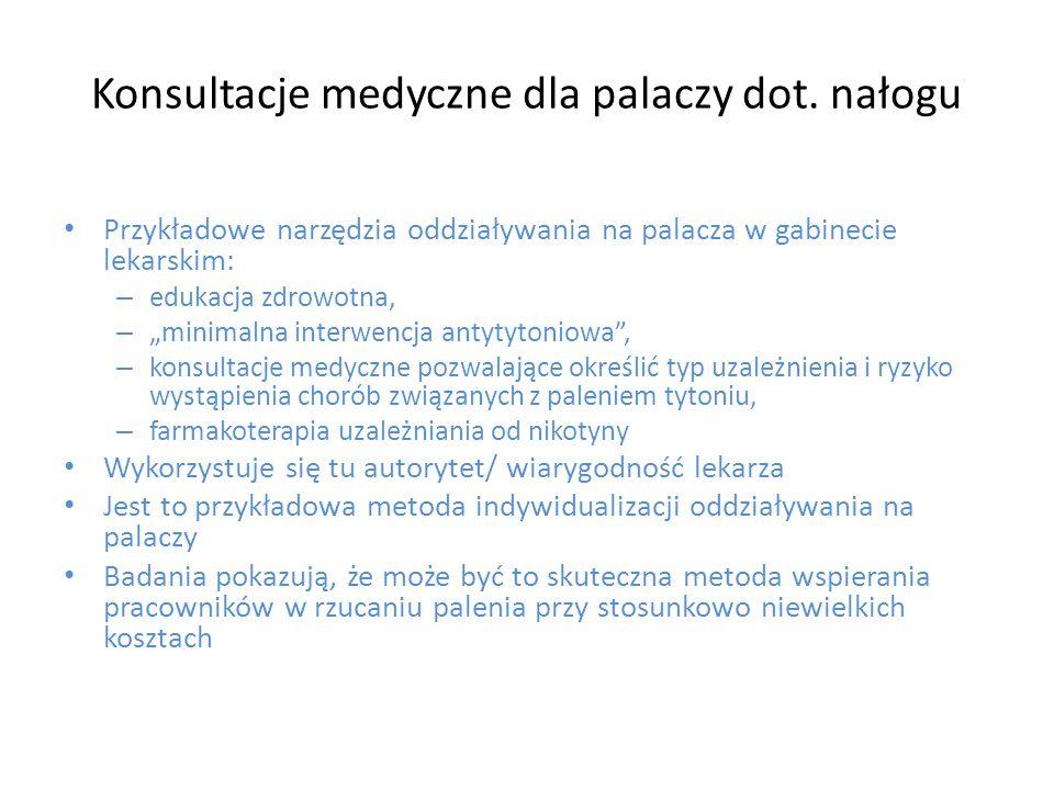 Konsultacje medyczne dla palaczy dot. nałogu