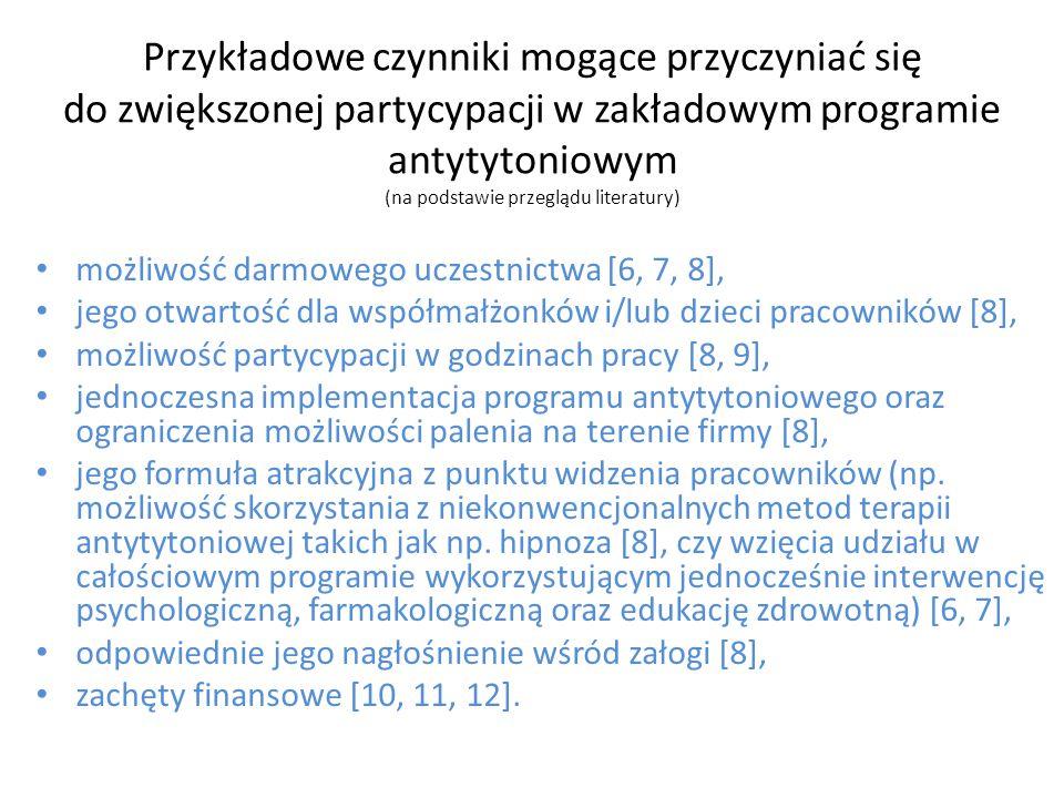 Przykładowe czynniki mogące przyczyniać się do zwiększonej partycypacji w zakładowym programie antytytoniowym (na podstawie przeglądu literatury)
