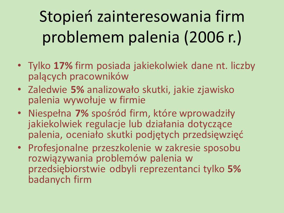 Stopień zainteresowania firm problemem palenia (2006 r.)