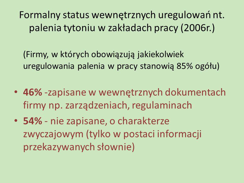 Formalny status wewnętrznych uregulowań nt