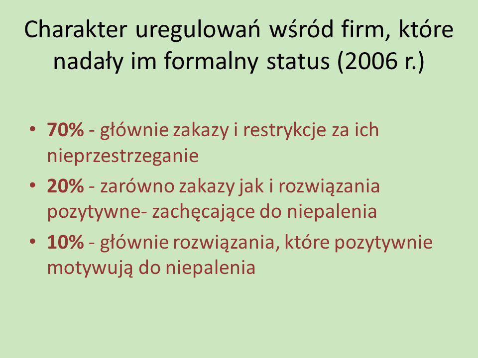 Charakter uregulowań wśród firm, które nadały im formalny status (2006 r.)