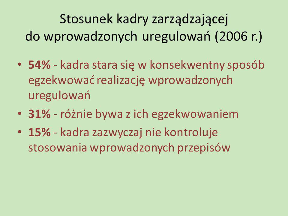 Stosunek kadry zarządzającej do wprowadzonych uregulowań (2006 r.)
