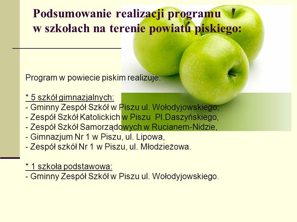 Podsumowanie realizacji programu w szkołach na terenie powiatu piskiego: