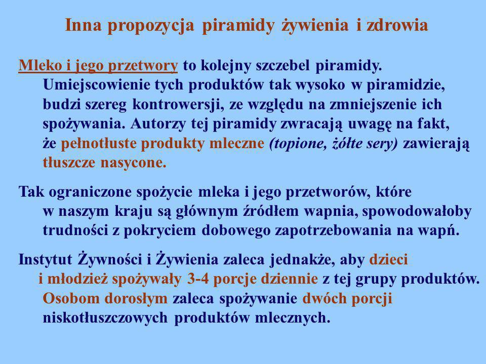Inna propozycja piramidy żywienia i zdrowia