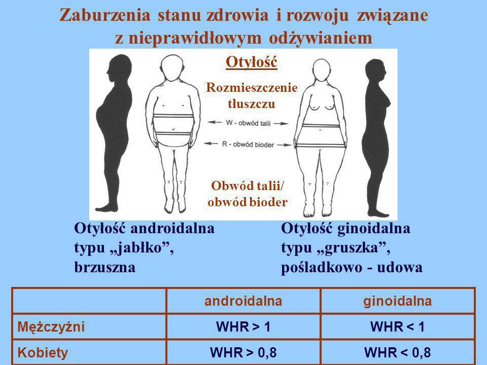 Rozmieszczenie tłuszczu Obwód talii/ obwód bioder