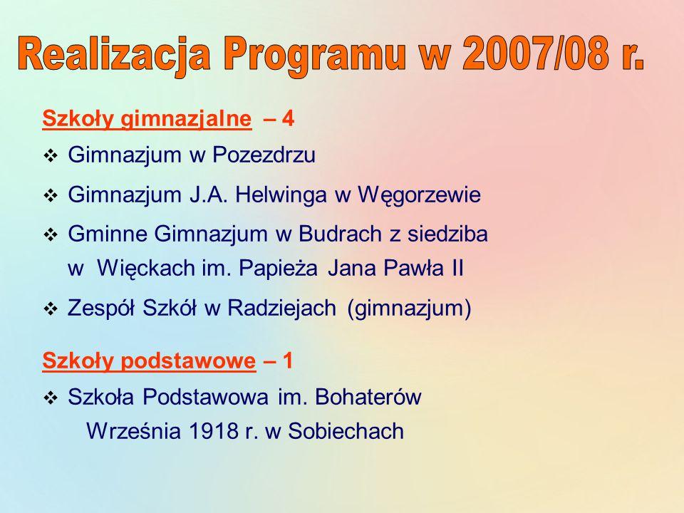 Realizacja Programu w 2007/08 r.