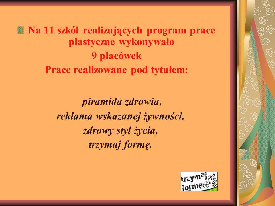 Na 11 szkół realizujących program prace plastyczne wykonywało