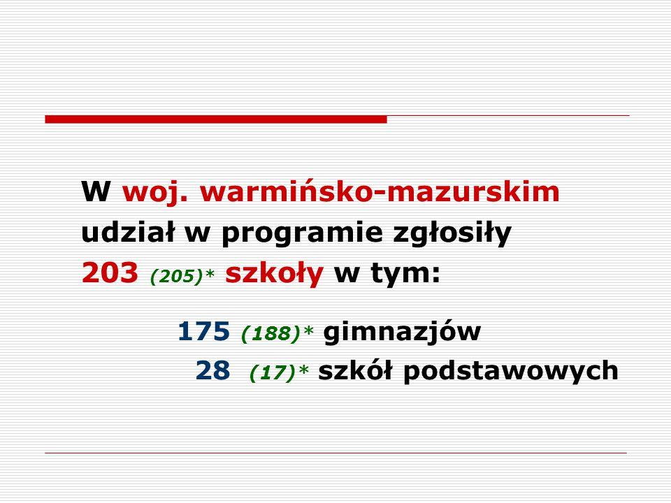 W woj. warmińsko-mazurskim udział w programie zgłosiły