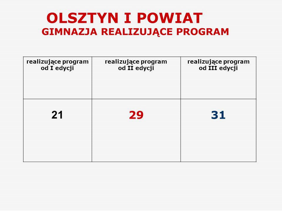 OLSZTYN I POWIAT 21 29 31 GIMNAZJA REALIZUJĄCE PROGRAM