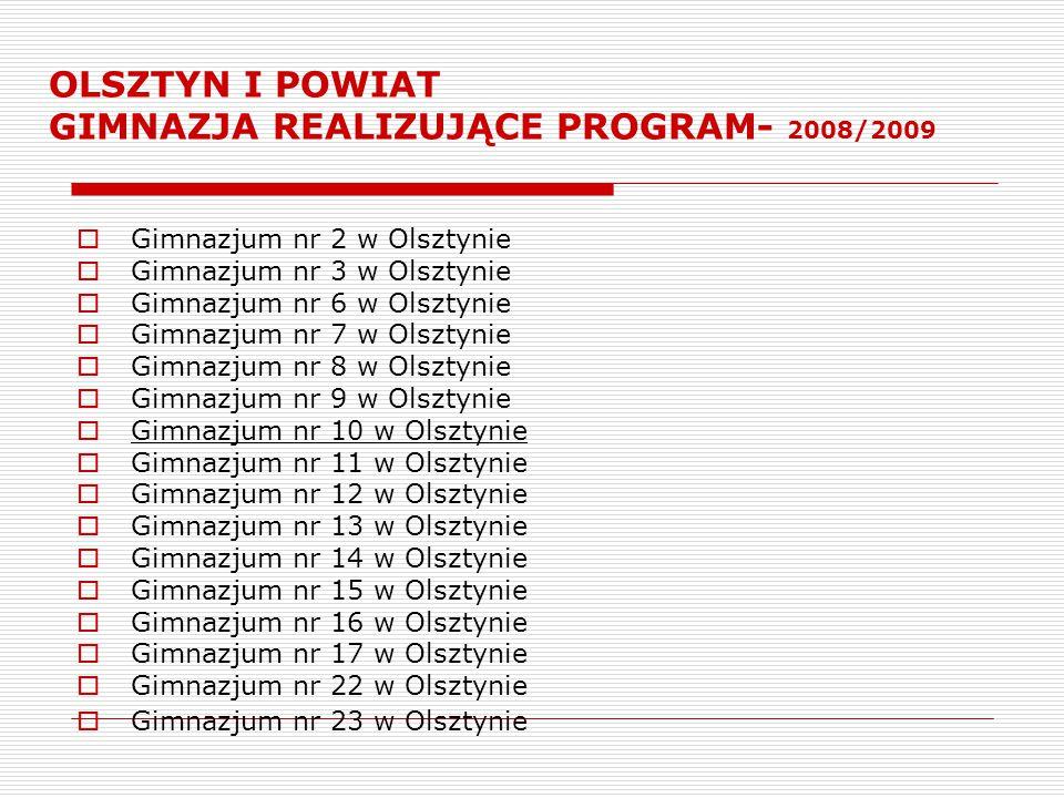 OLSZTYN I POWIAT GIMNAZJA REALIZUJĄCE PROGRAM- 2008/2009
