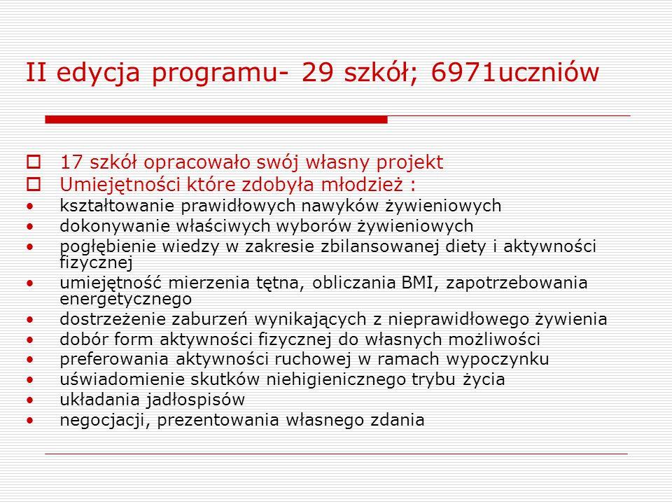 II edycja programu- 29 szkół; 6971uczniów