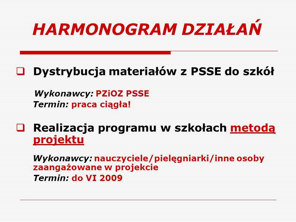 HARMONOGRAM DZIAŁAŃ Dystrybucja materiałów z PSSE do szkół