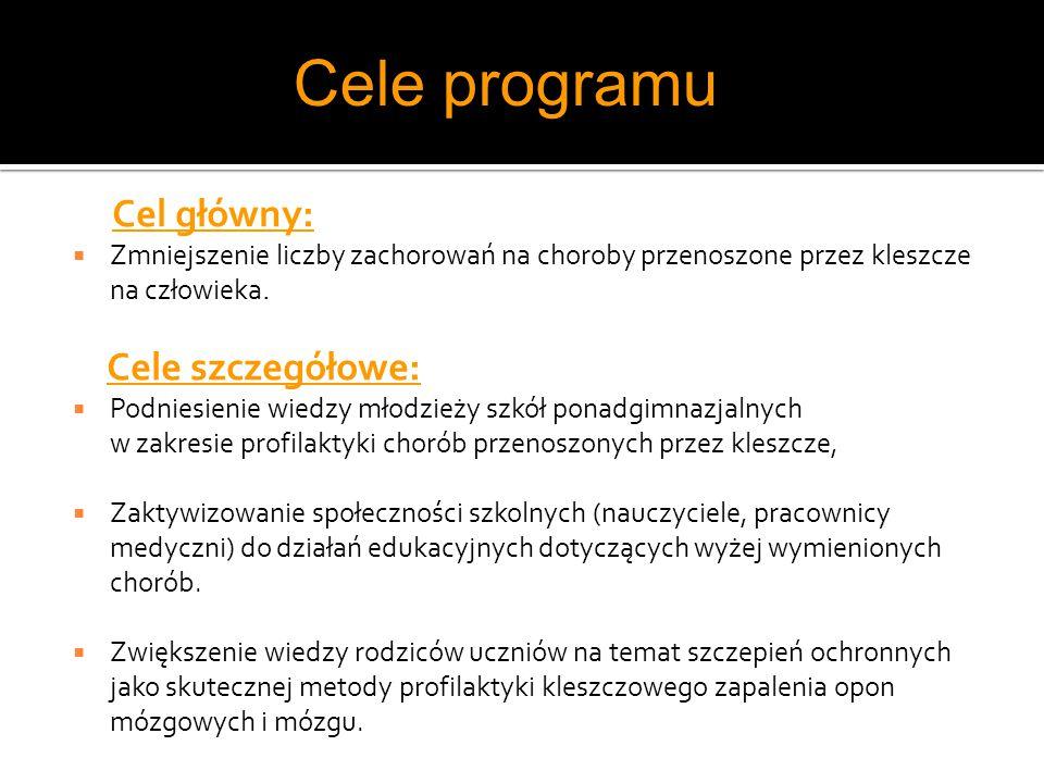 Cele programu Cel główny: Cele szczegółowe: