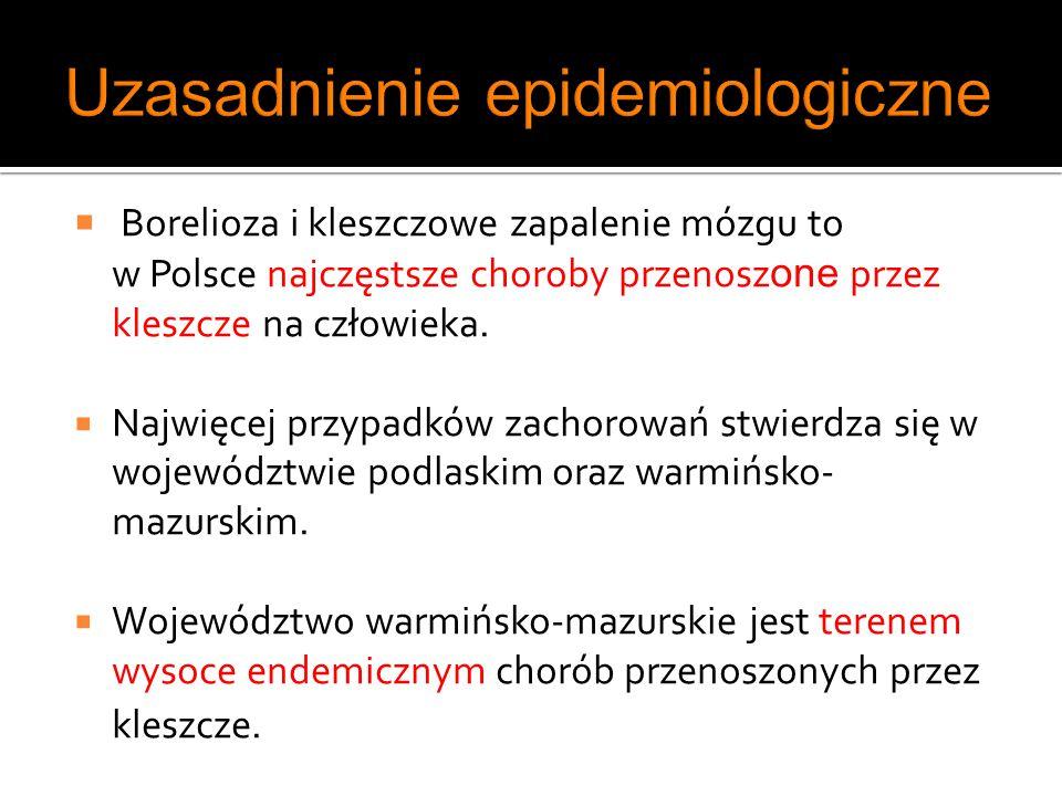 Uzasadnienie epidemiologiczne