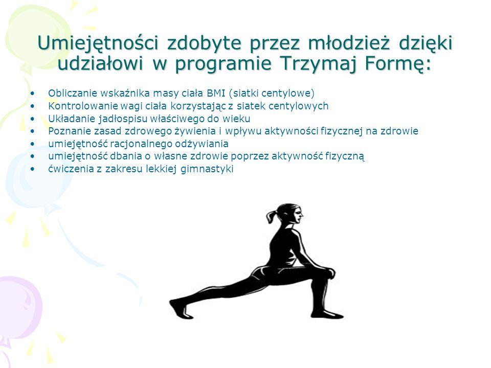 Umiejętności zdobyte przez młodzież dzięki udziałowi w programie Trzymaj Formę: