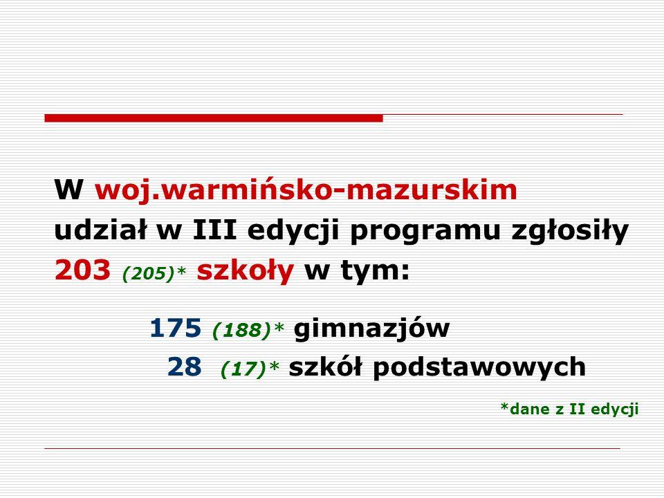 W woj.warmińsko-mazurskim udział w III edycji programu zgłosiły