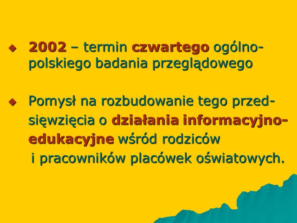 2002 – termin czwartego ogólno-polskiego badania przeglądowego