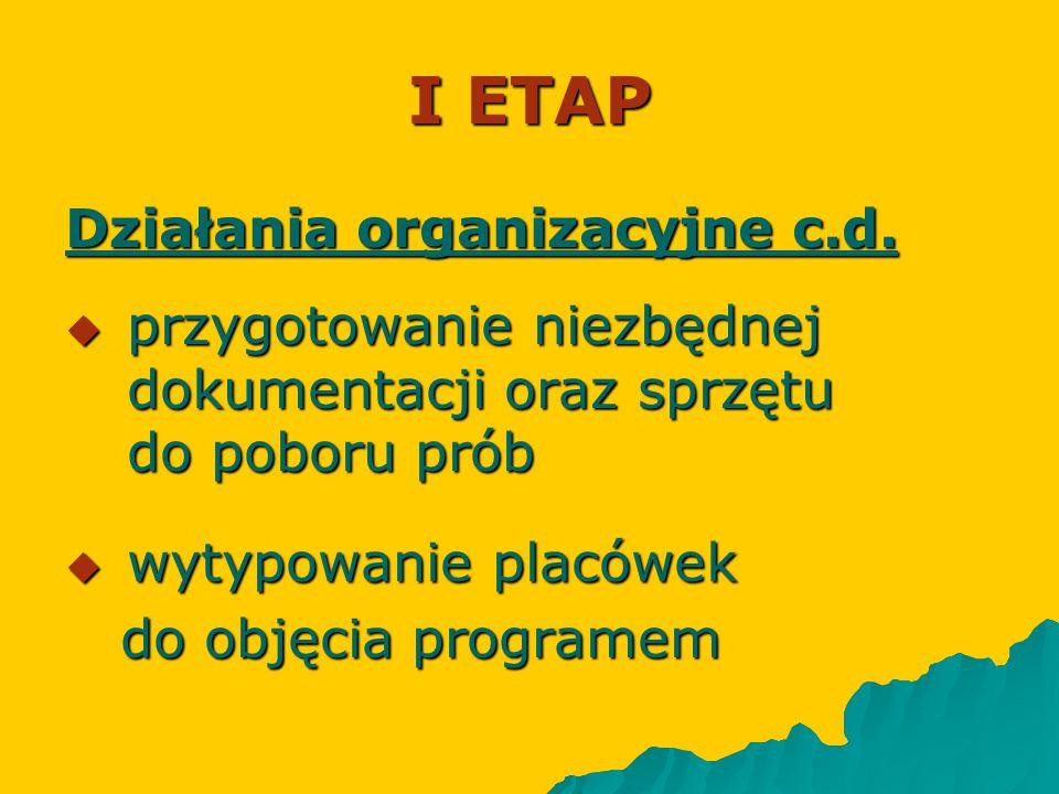 I ETAP Działania organizacyjne c.d.