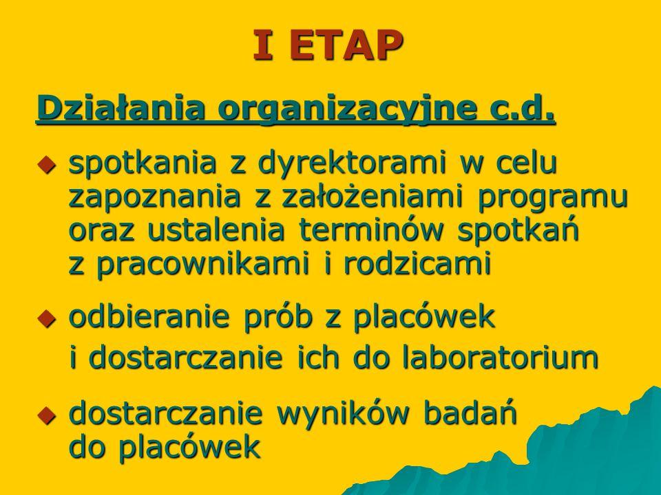 Działania organizacyjne c.d.