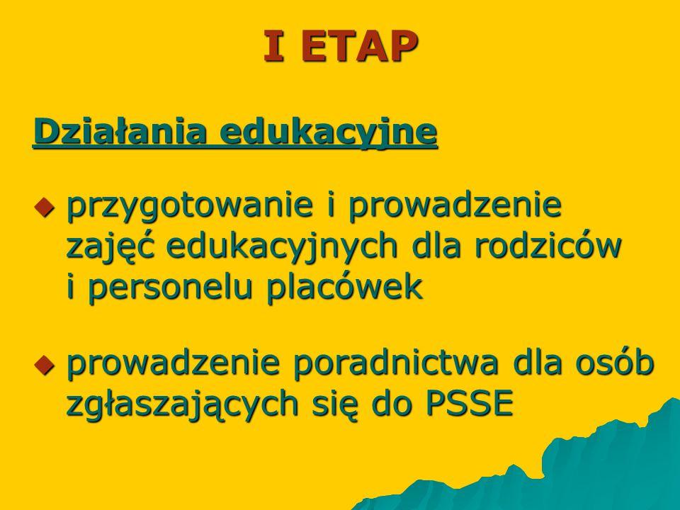 I ETAP Działania edukacyjne