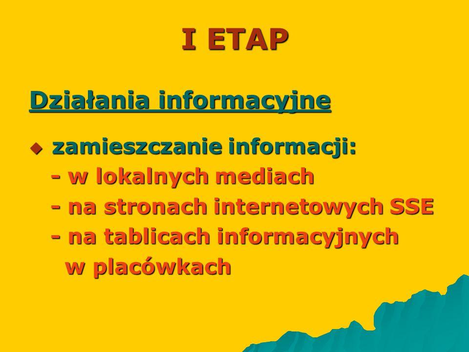 I ETAP Działania informacyjne zamieszczanie informacji: