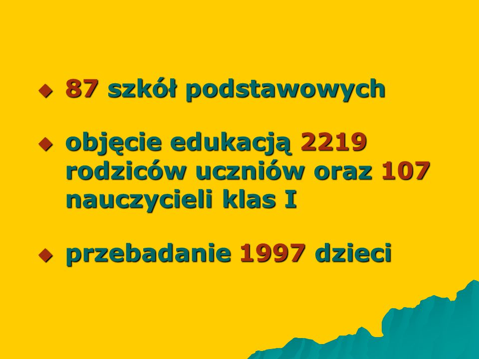87 szkół podstawowych objęcie edukacją 2219 rodziców uczniów oraz 107 nauczycieli klas I.