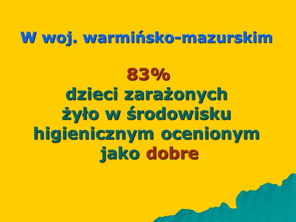 W woj. warmińsko-mazurskim higienicznym ocenionym